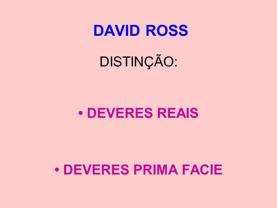 DISTINÇÃO: • DEVERES REAIS • DEVERES PRIMA FACIE
