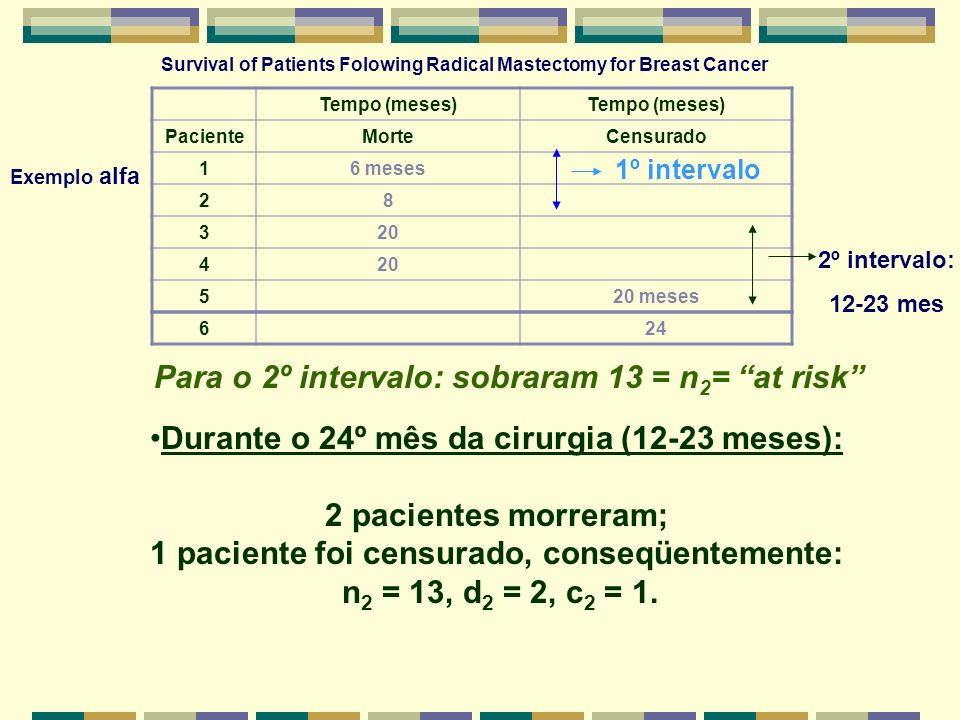 Para o 2º intervalo: sobraram 13 = n2= at risk
