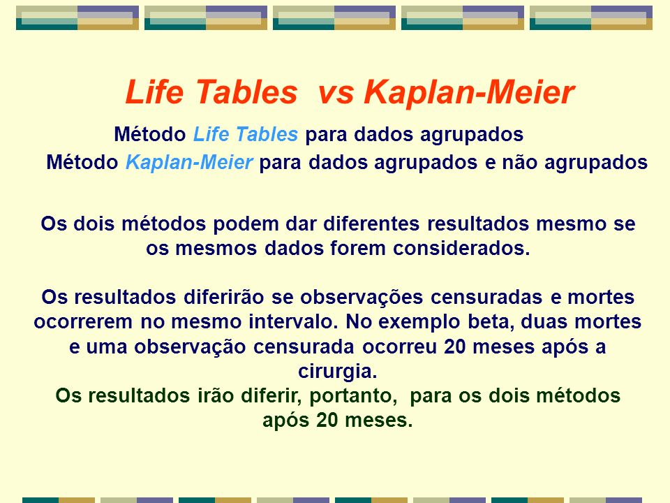 Life Tables vs Kaplan-Meier