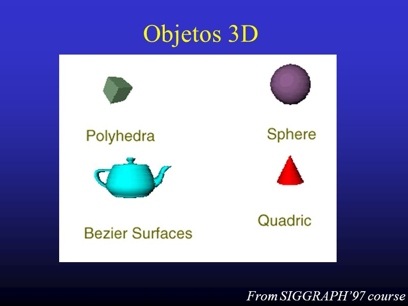 Objetos 3D From SIGGRAPH'97 course