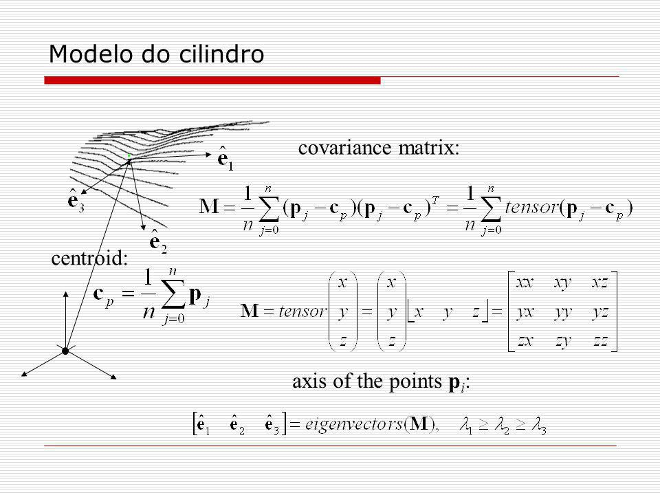 Modelo do cilindro covariance matrix: centroid: axis of the points pi: