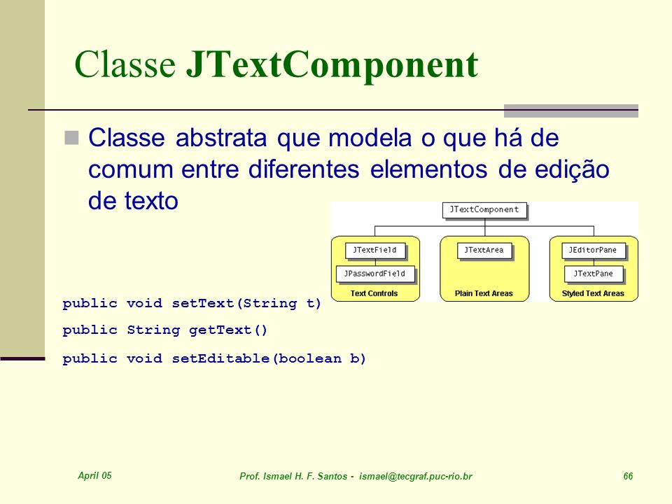 Classe JTextComponent