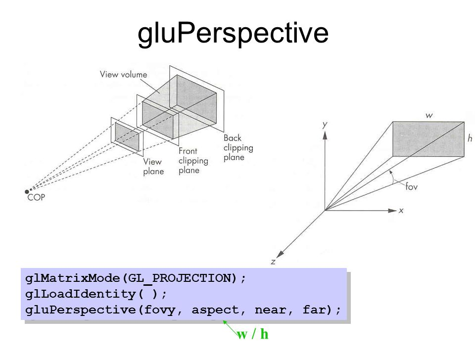 gluPerspective w / h glMatrixMode(GL_PROJECTION); glLoadIdentity( );