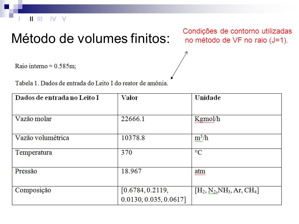 Método de volumes finitos: