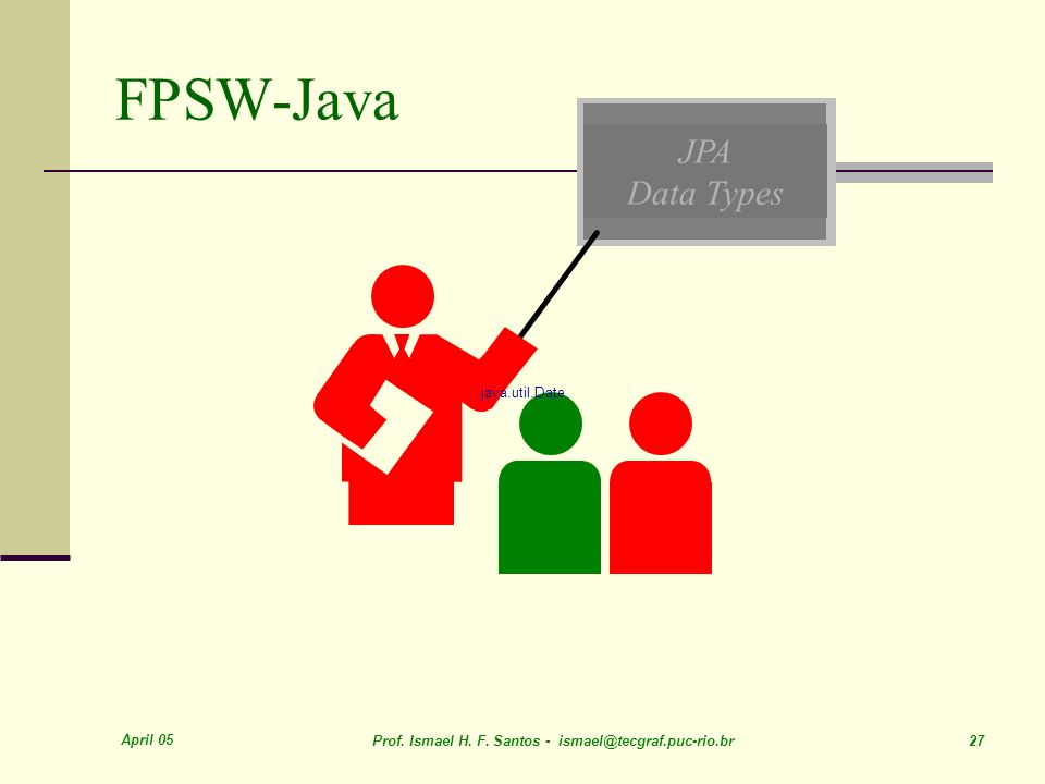 FPSW-Java JPA Data Types java.util.Date April 05