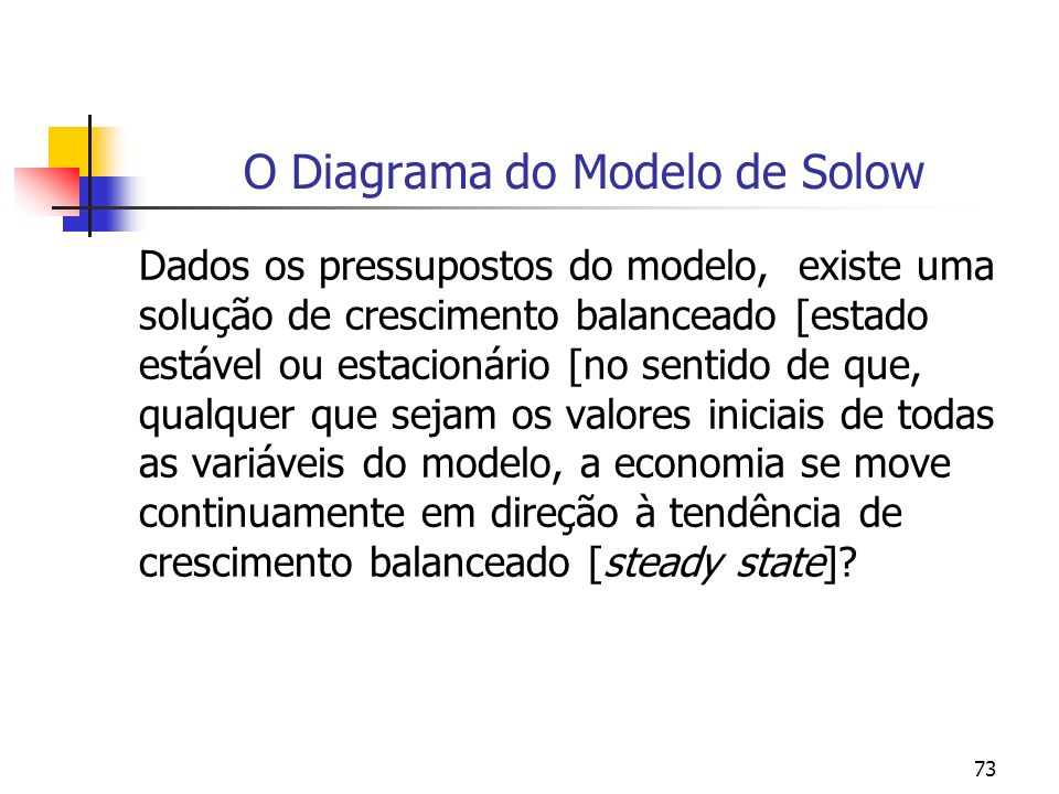 O Diagrama do Modelo de Solow