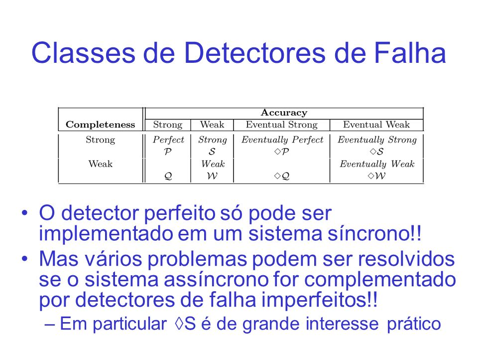 Classes de Detectores de Falha