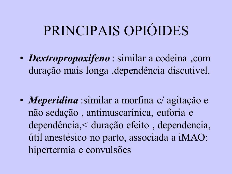 4a8f3ff2a PRINCIPAIS OPIÓIDES Dextropropoxifeno : similar a codeina ,com duração mais  longa ,dependência discutivel.