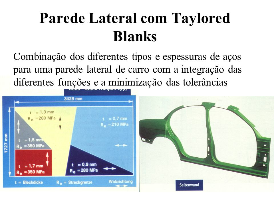 Parede Lateral com Taylored Blanks