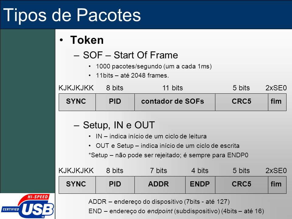 Tipos de Pacotes Token SOF – Start Of Frame Setup, IN e OUT KJKJKJKK