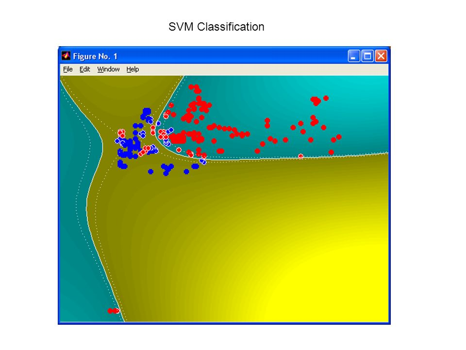 SVM Classification