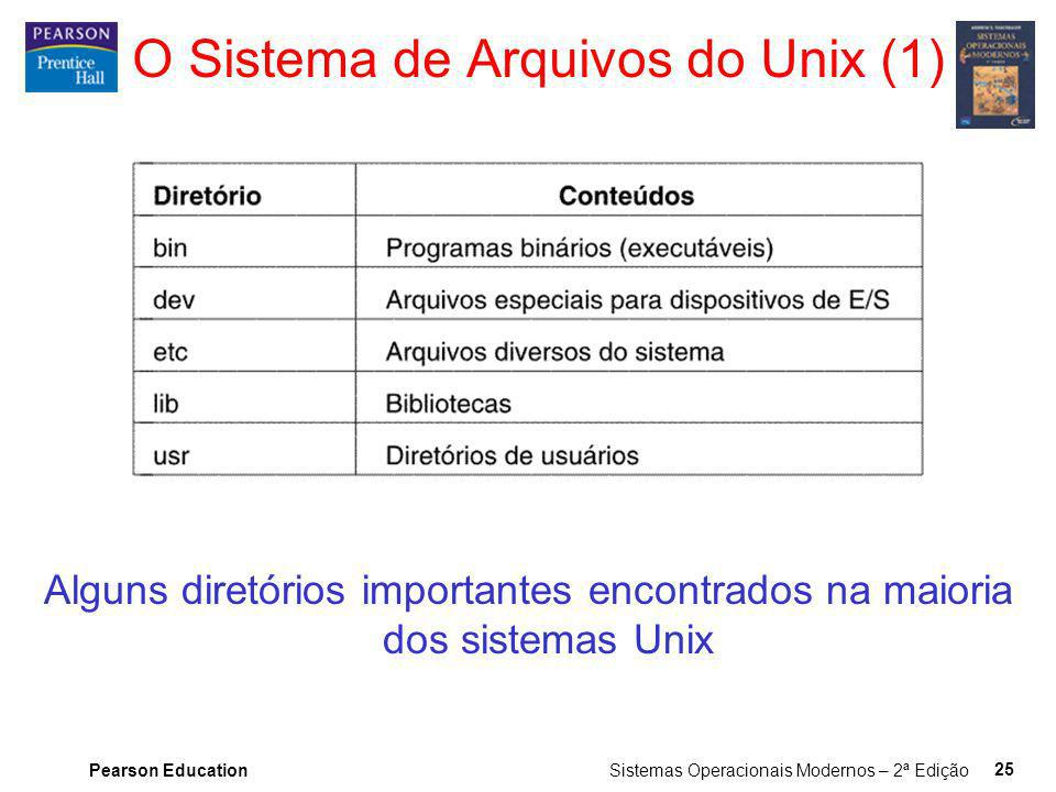 O Sistema de Arquivos do Unix (1)