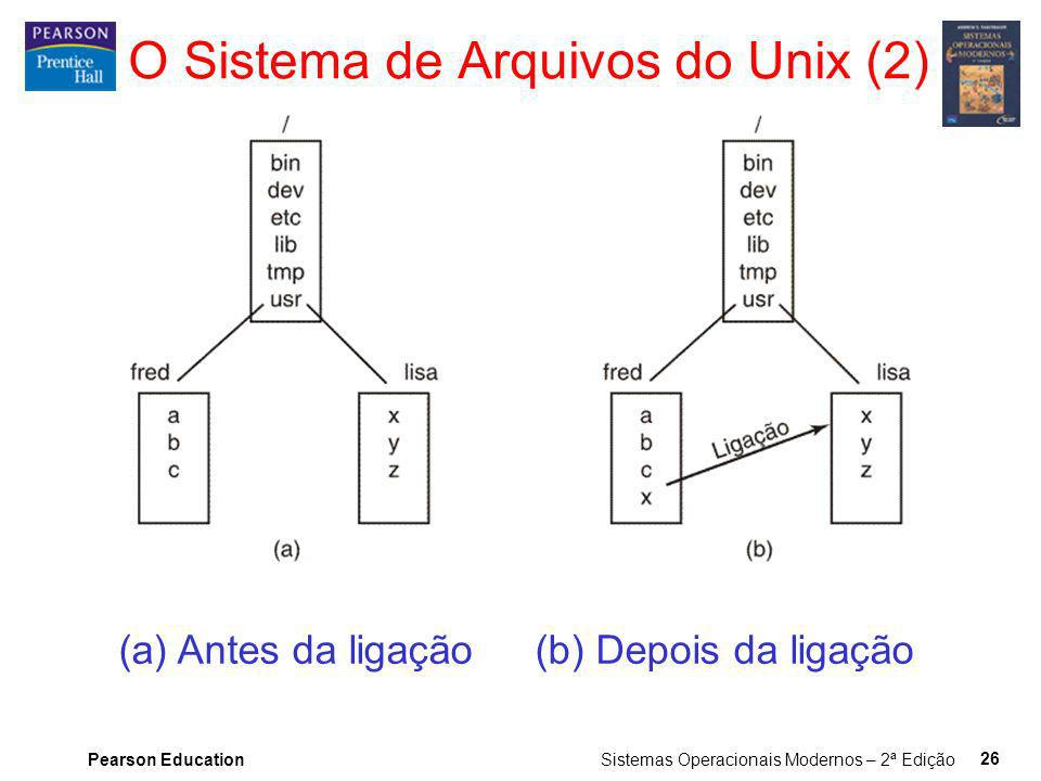 O Sistema de Arquivos do Unix (2)