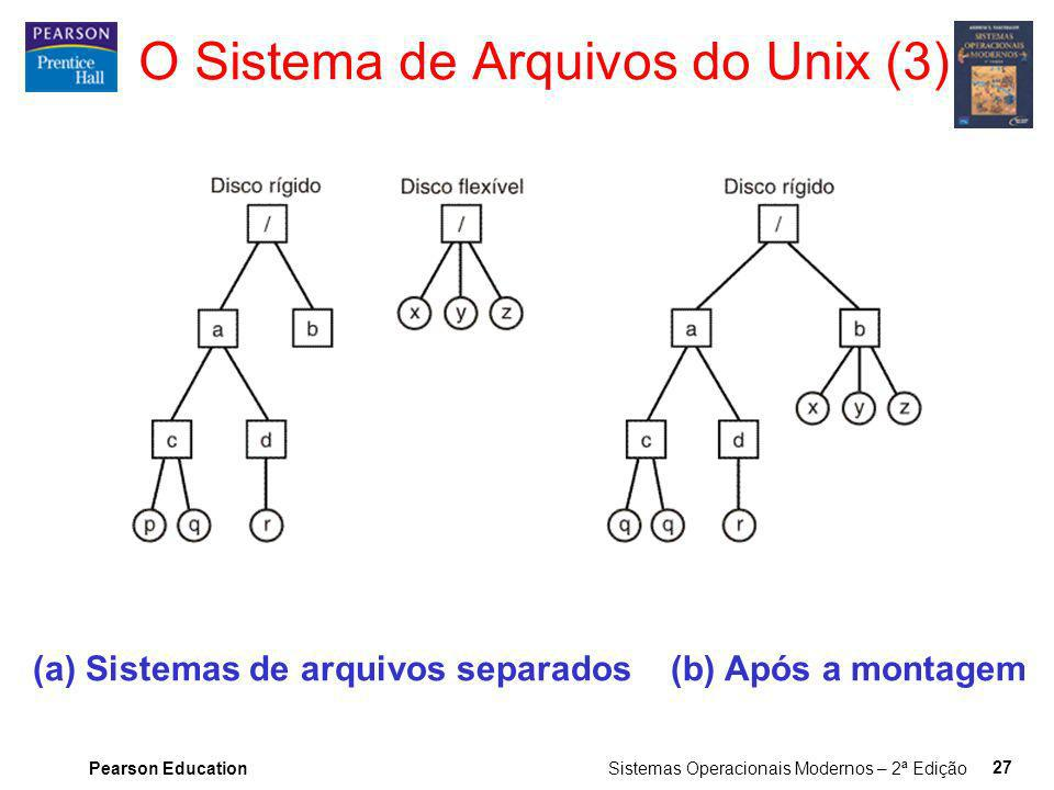 O Sistema de Arquivos do Unix (3)