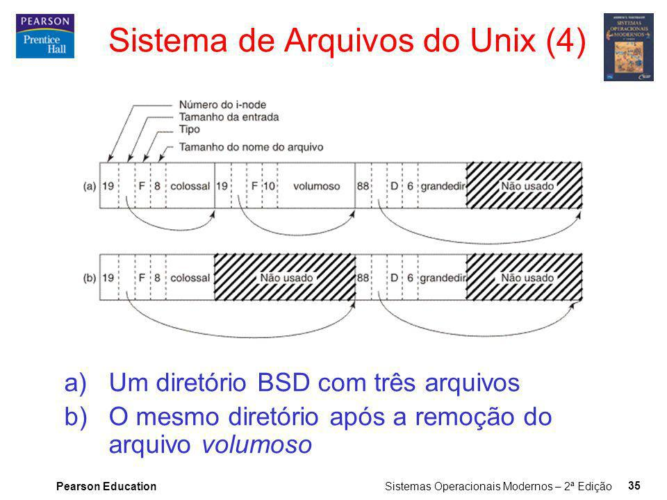 Sistema de Arquivos do Unix (4)