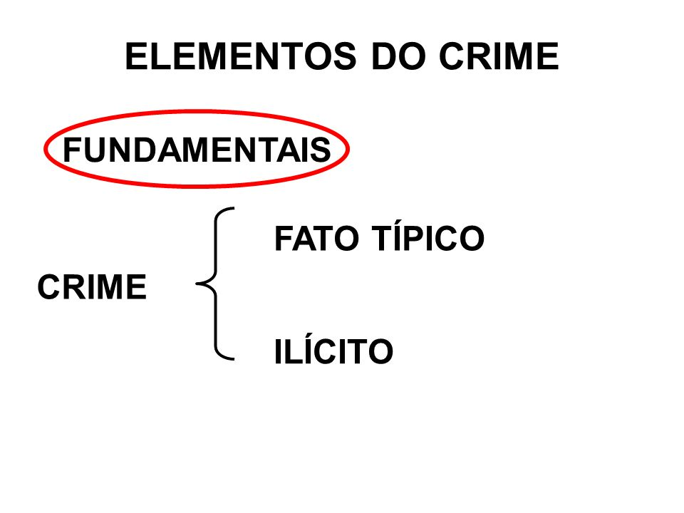 ELEMENTOS DO CRIME FUNDAMENTAIS FATO TÍPICO CRIME ILÍCITO