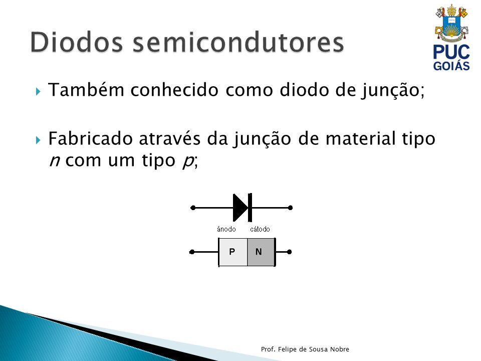 e44da3faff3c1 Aula 3 Diodos semicondutores - ppt carregar
