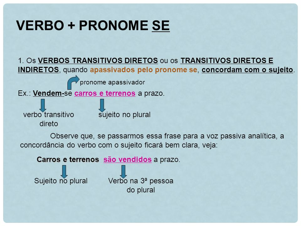 VERBO + PRONOME SE