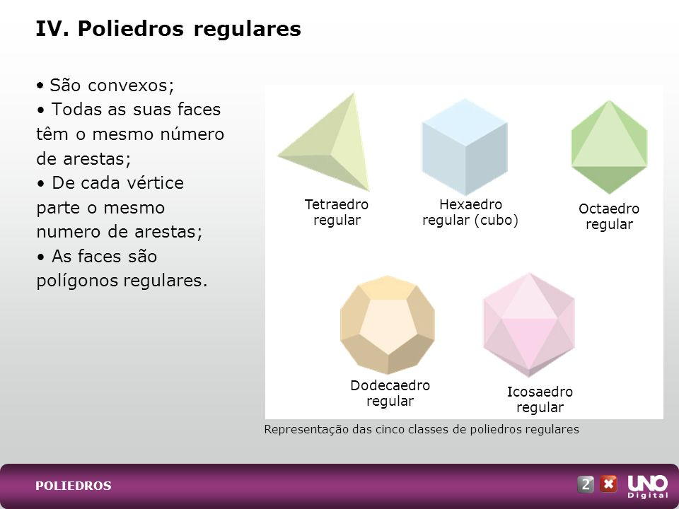 IV. Poliedros regulares