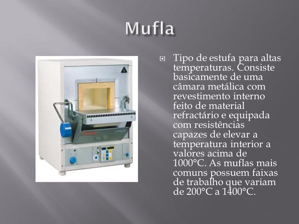 Lavagem de materiais de laboratório