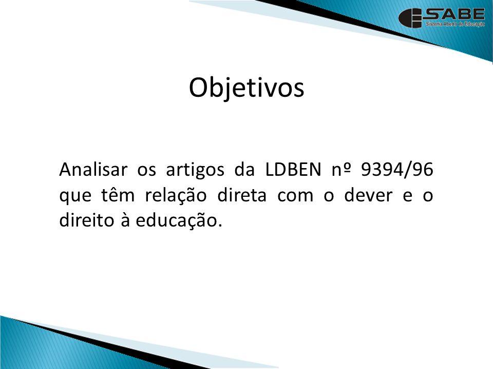 Politica Educacional Brasileira Ppt Carregar