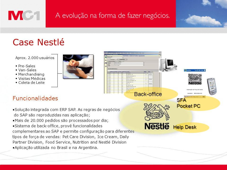 Case Nestlé Back-office Funcionalidades SFA Pocket PC Help Desk 12