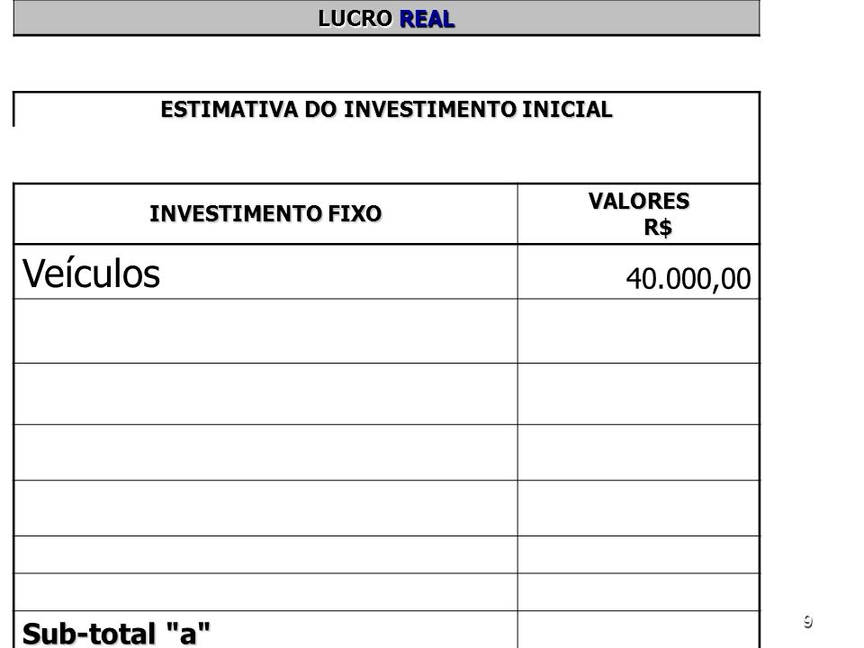 ESTIMATIVA DO INVESTIMENTO INICIAL