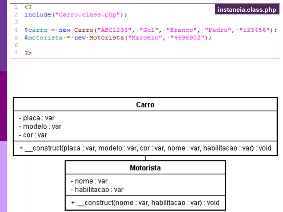instancia.class.php