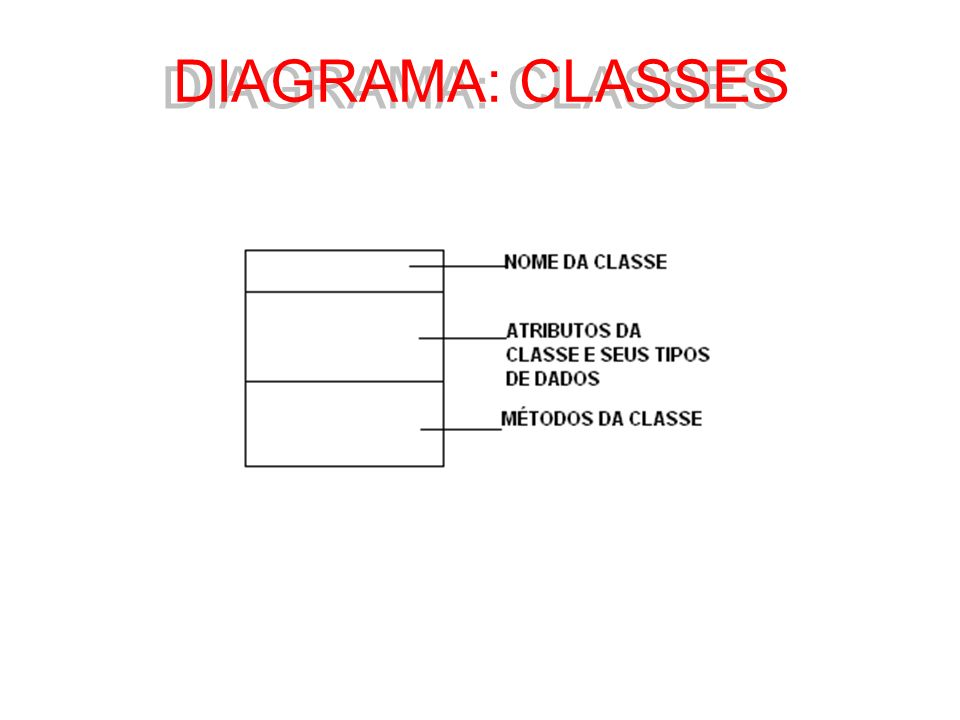 DIAGRAMA: CLASSES