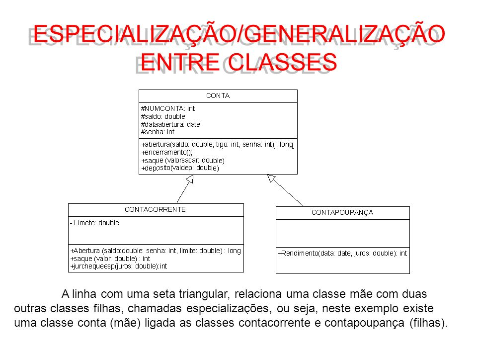 ESPECIALIZAÇÃO/GENERALIZAÇÃO ENTRE CLASSES