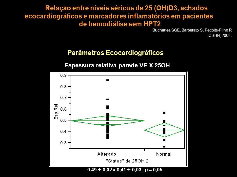 Preveno das alteraes do metabolismo mineral na drc ppt carregar 35 relao ccuart Choice Image