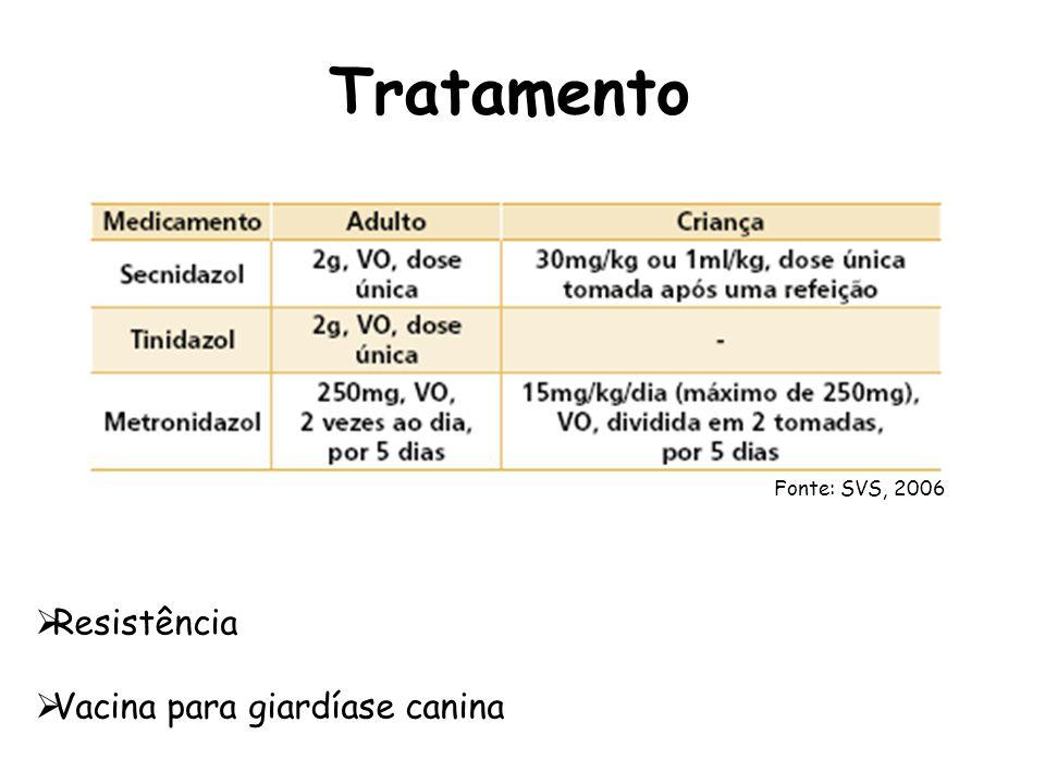 giardia tratament natural