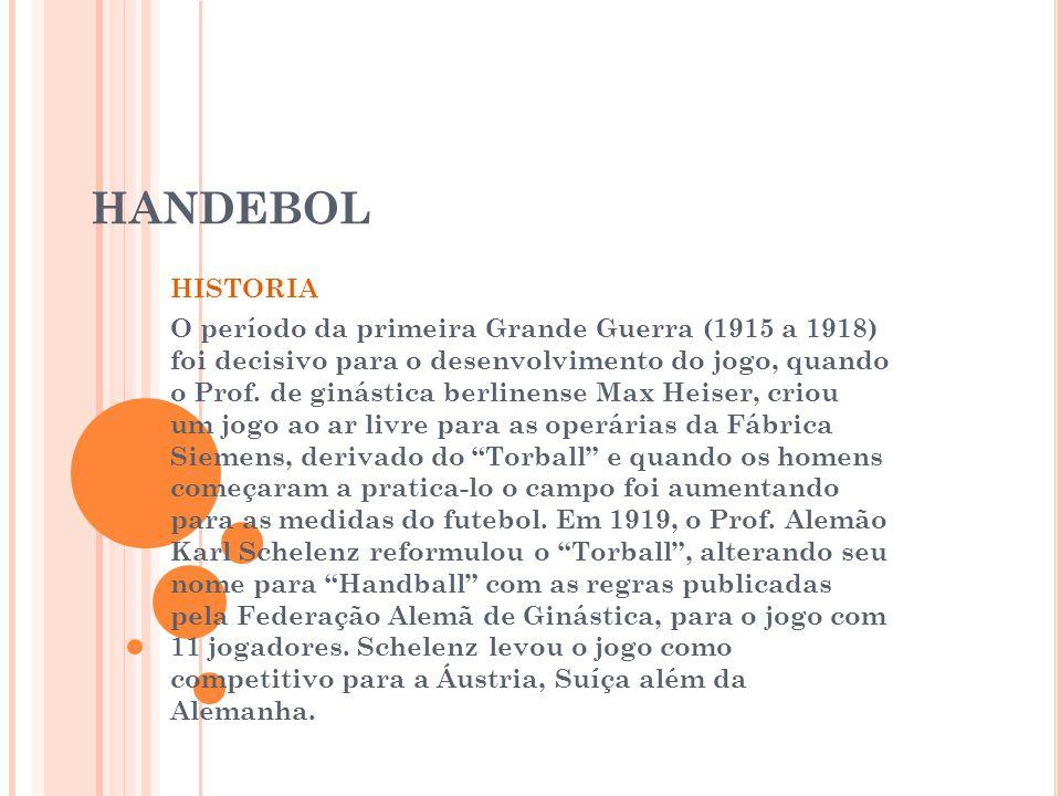 REVISÃO EDUCAÇÃO FÍSICA. 2 HANDEBOL ... aa3dd3a0f9c01