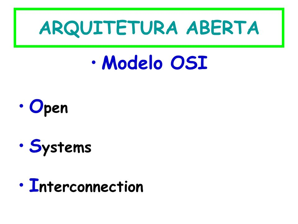 ARQUITETURA ABERTA Modelo OSI Open Systems Interconnection