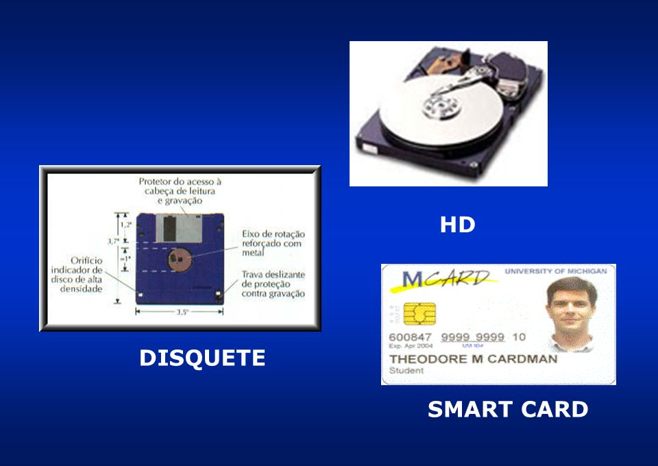 HD DISQUETE SMART CARD