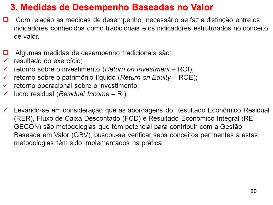 100361d1d2 UTILIZAÇÃO DE INDICADORES DE DESEMPENHO COMO INSTRUMENTO DE SUPORTE ...