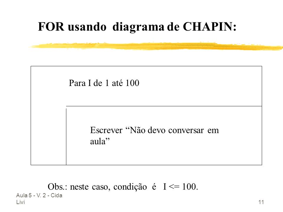 FOR usando diagrama de CHAPIN: