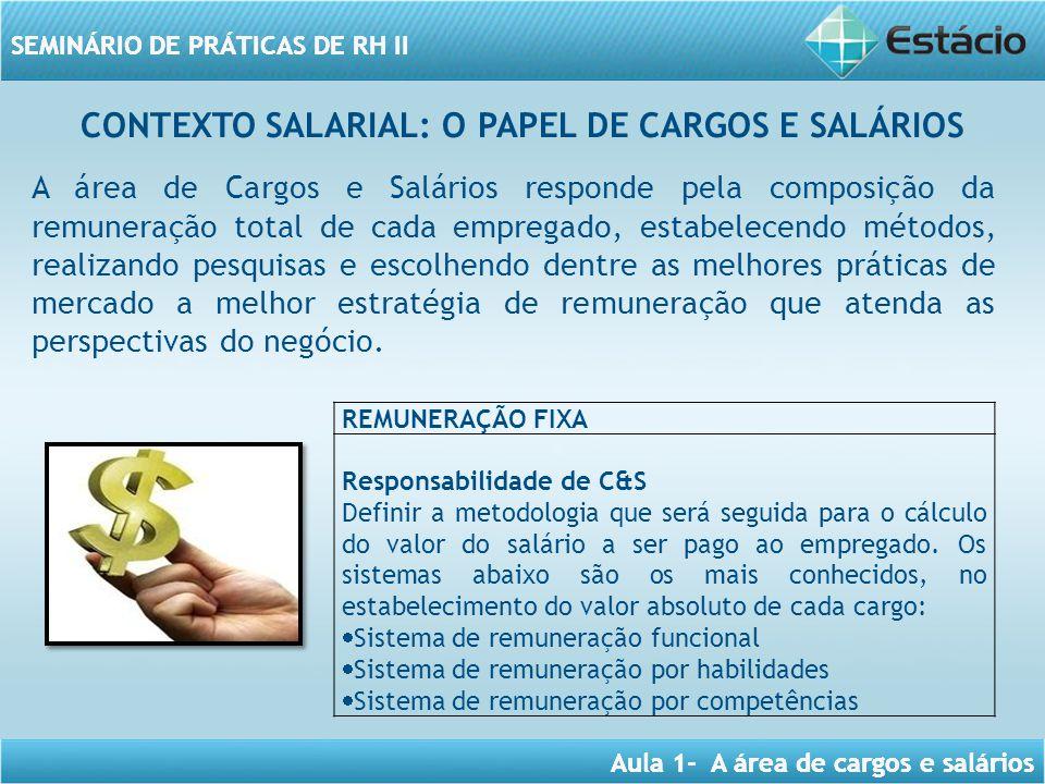 b221aed76e3 SEMINÁRIO DE PRÁTICAS DE RH II - ppt carregar