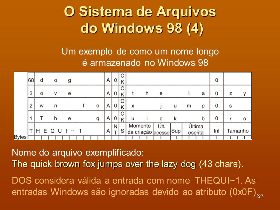 O Sistema de Arquivos do Windows 98 (4)