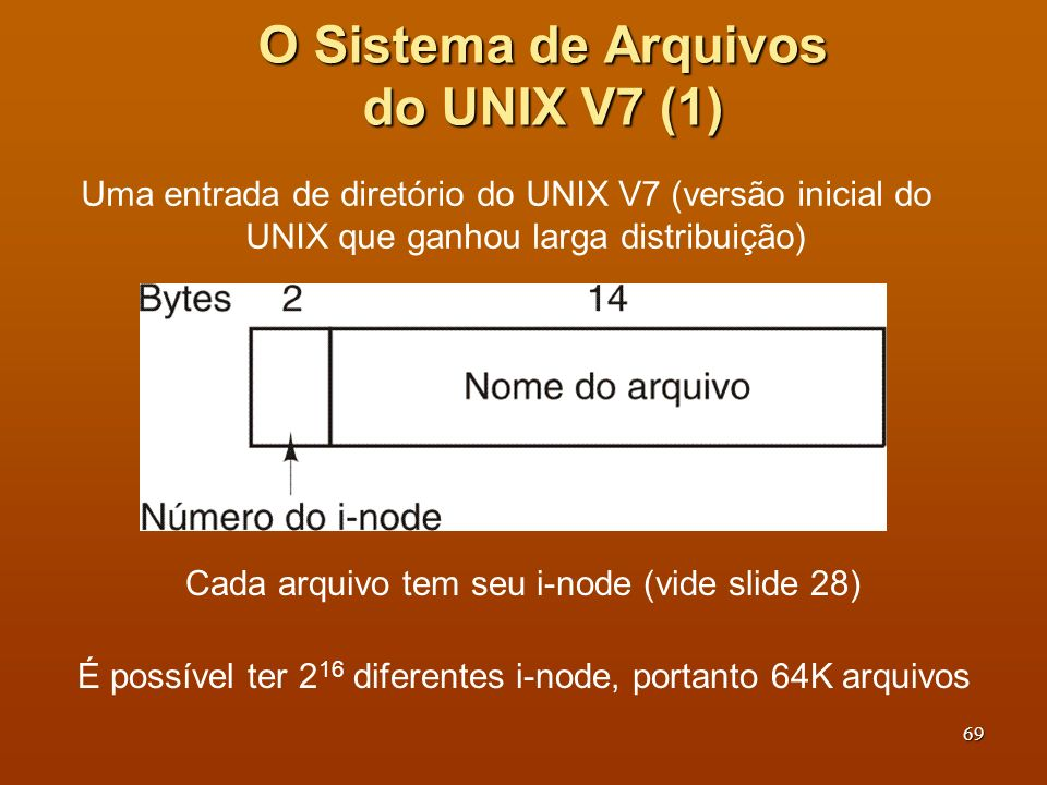 O Sistema de Arquivos do UNIX V7 (1)