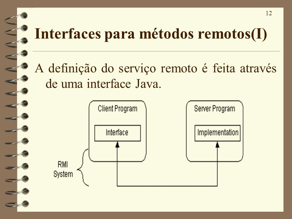 Interfaces para métodos remotos(I)