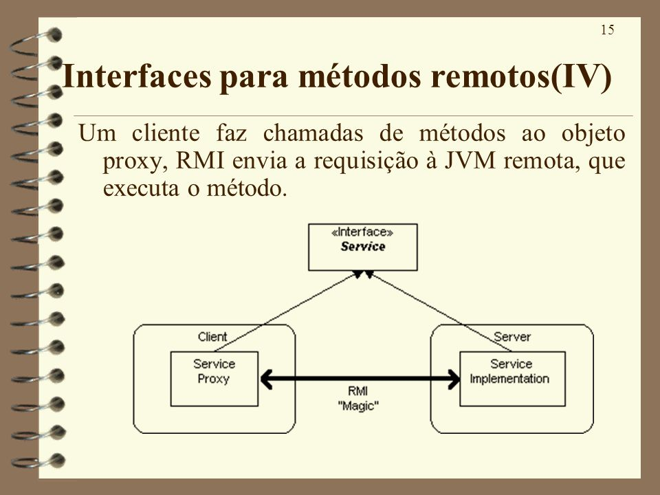 Interfaces para métodos remotos(IV)