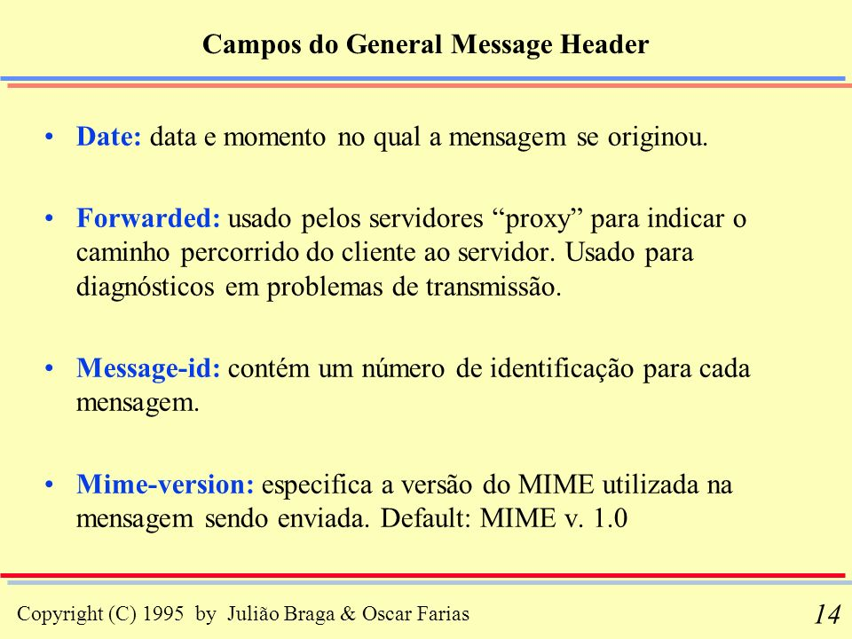 Campos do General Message Header