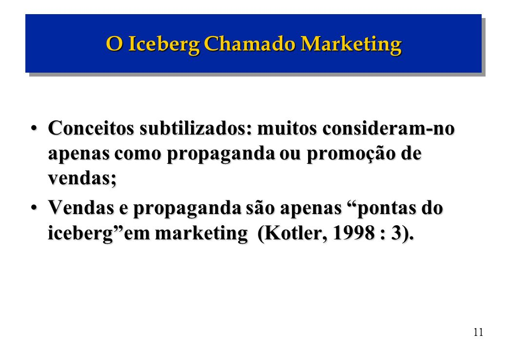 O Iceberg Chamado Marketing