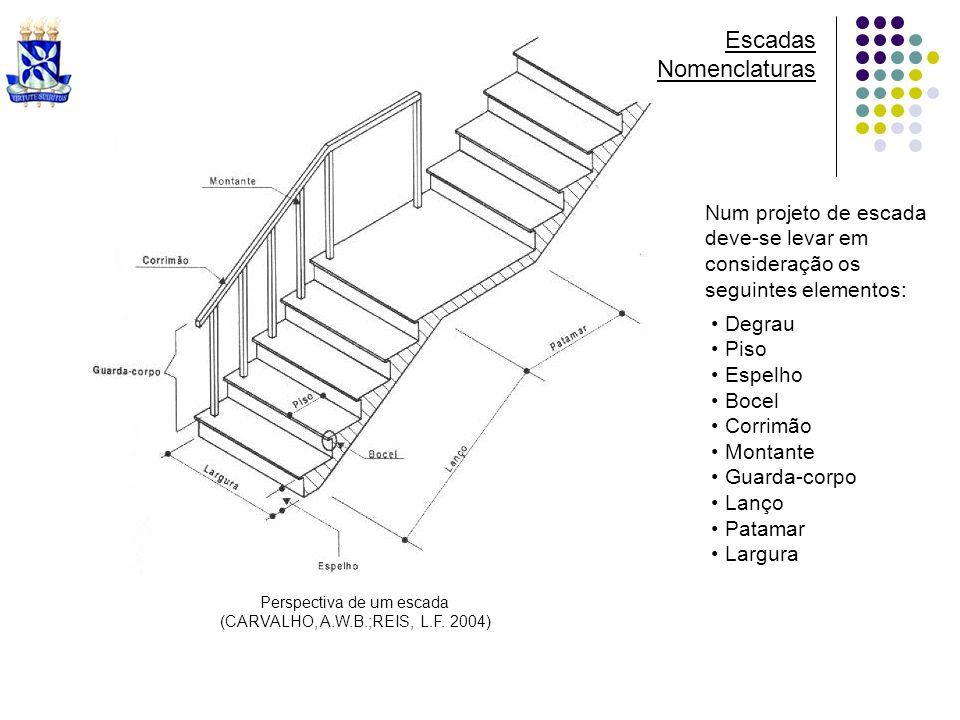 Universidade Federal Da Bahia Ufba Iad176 Desenho Técnico Ppt
