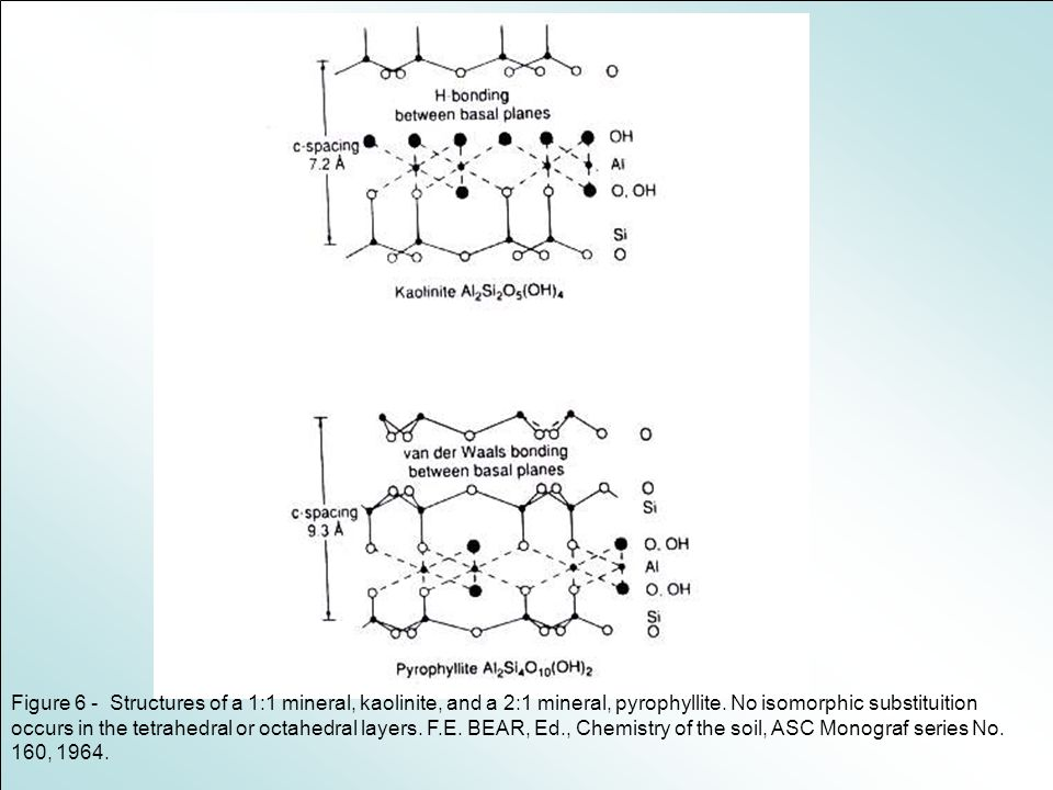 O solo como fornecedor de nutrientes ppt carregar figure 6 structures of a 11 mineral kaolinite and a 2 ccuart Image collections