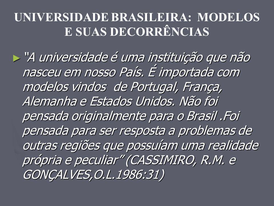 c419b80519b UNIVERSIDADE BRASILEIRA  MODELOS E SUAS DECORRÊNCIAS - ppt carregar