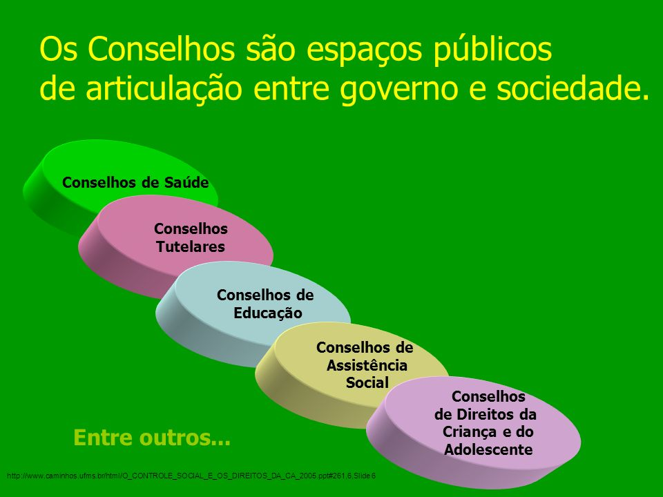 Resultado de imagem para conselhos publicos