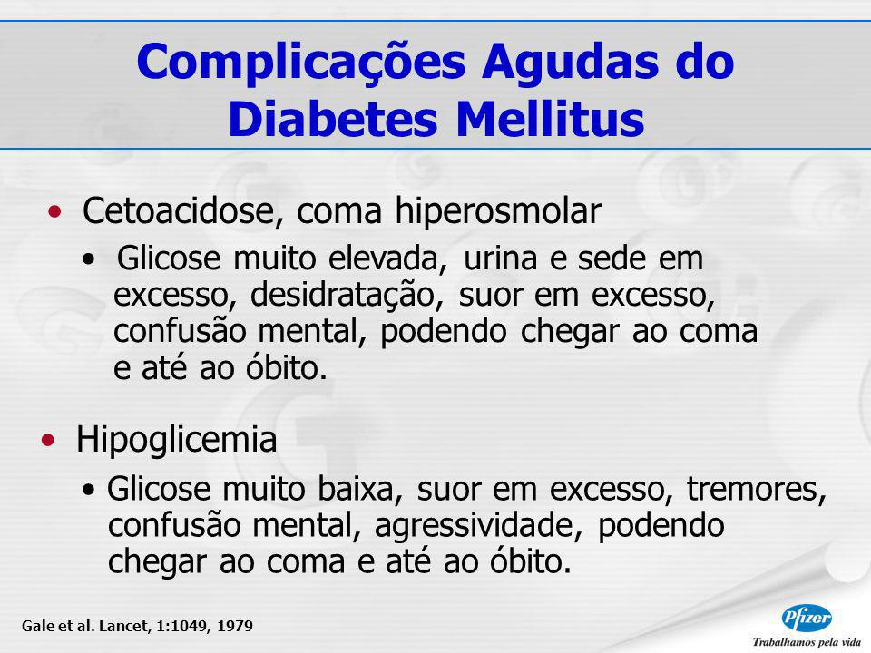 Complicações Agudas do Diabetes Mellitus