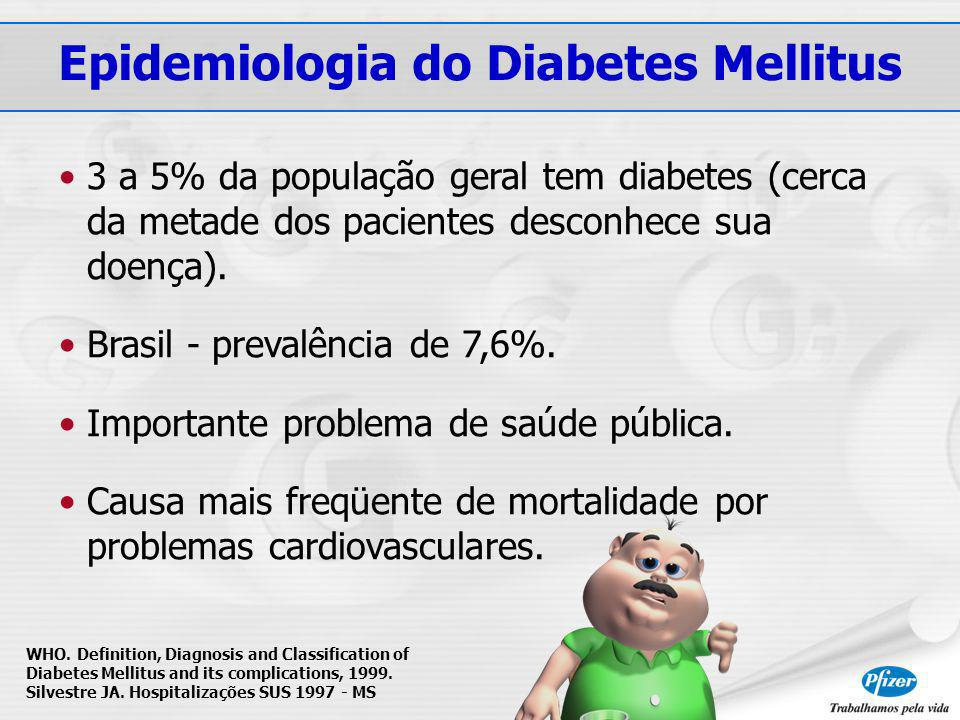 Epidemiologia do Diabetes Mellitus
